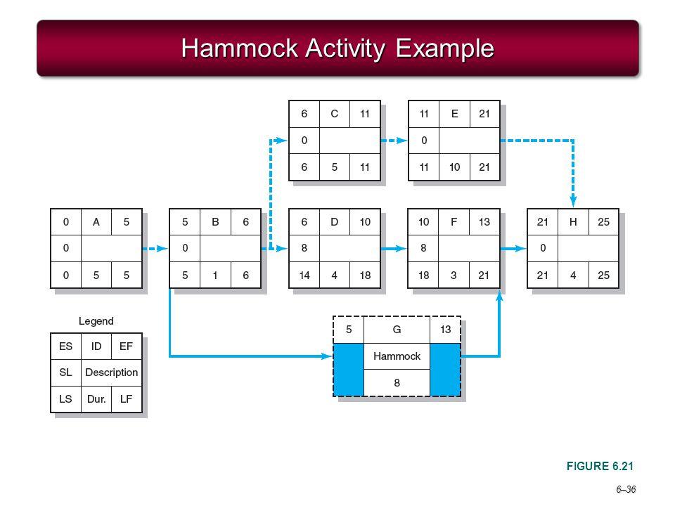 Hammock Activity Example