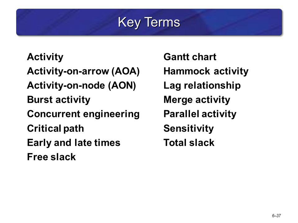 Key Terms Activity Activity-on-arrow (AOA) Activity-on-node (AON)