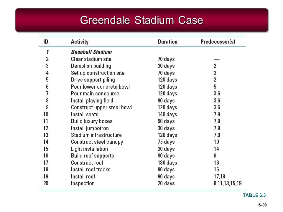 Greendale Stadium Case