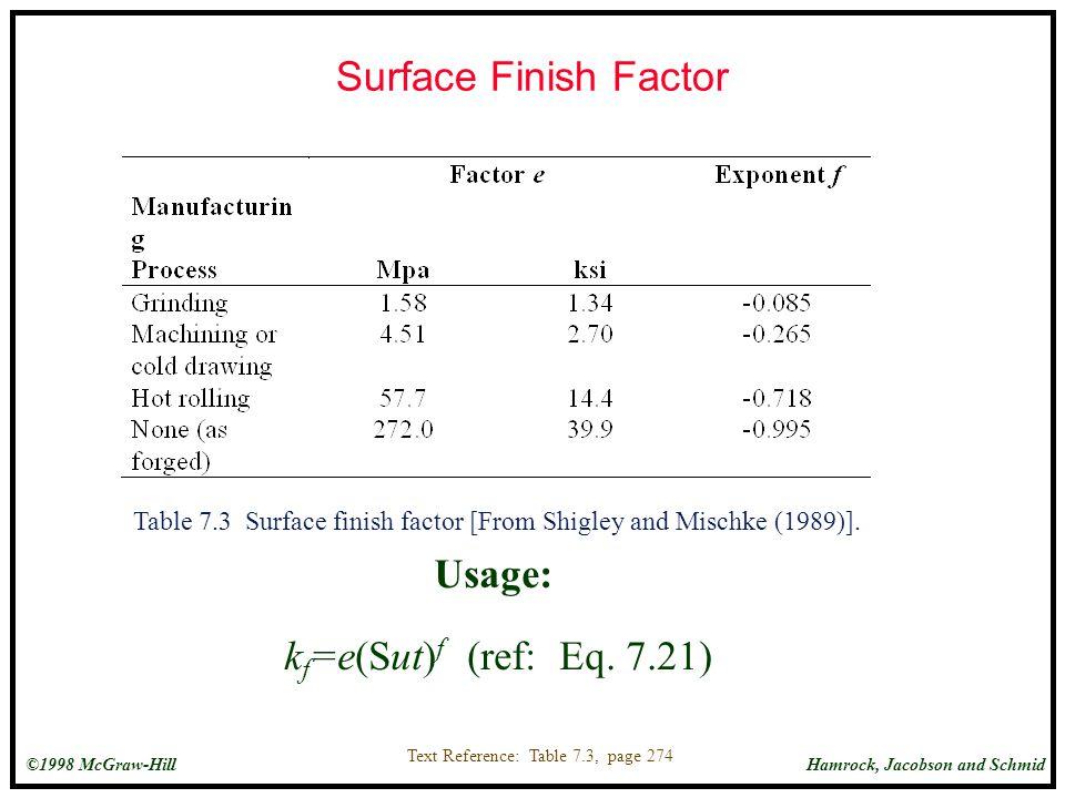 Surface Finish Factor Usage: kf=e(Sut)f (ref: Eq. 7.21)