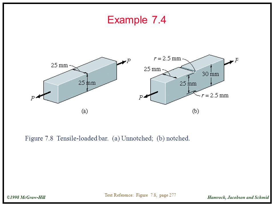 Example 7.4 Figure 7.8 Tensile-loaded bar. (a) Unnotched; (b) notched.