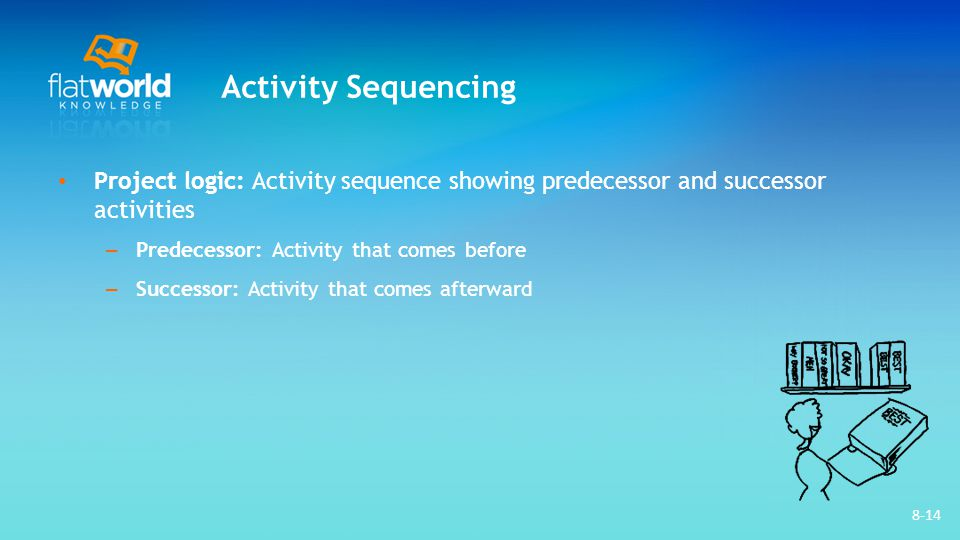 Activity Sequencing Project logic: Activity sequence showing predecessor and successor activities. Predecessor: Activity that comes before.