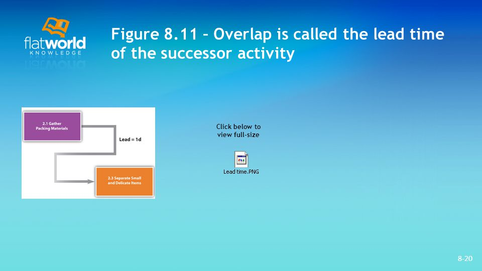 Figure 8.11 – Overlap is called the lead time of the successor activity