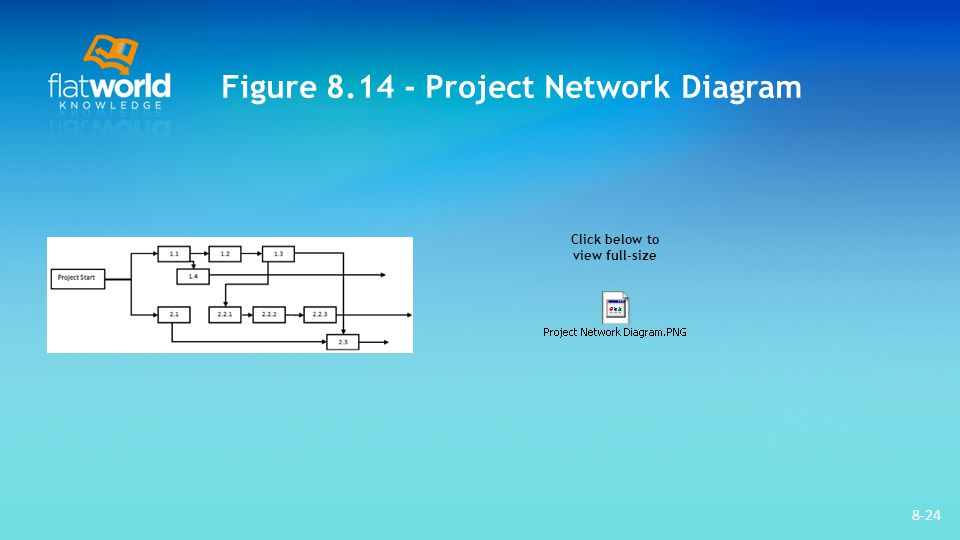 Figure 8.14 - Project Network Diagram