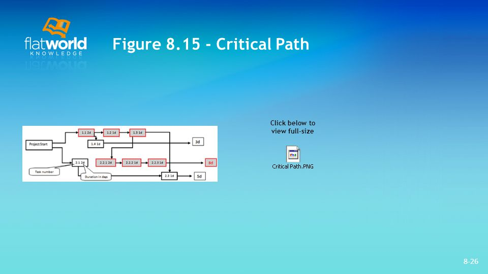 Figure 8.15 - Critical Path Click below to view full-size