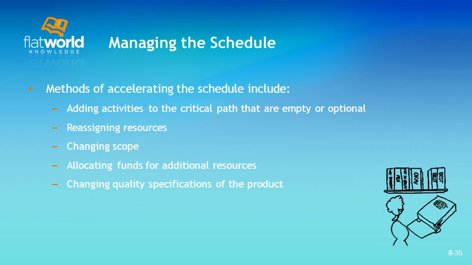 Managing the Schedule Methods of accelerating the schedule include: