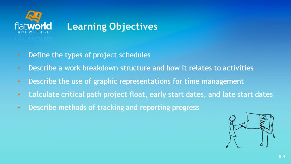 Learning Objectives Define the types of project schedules