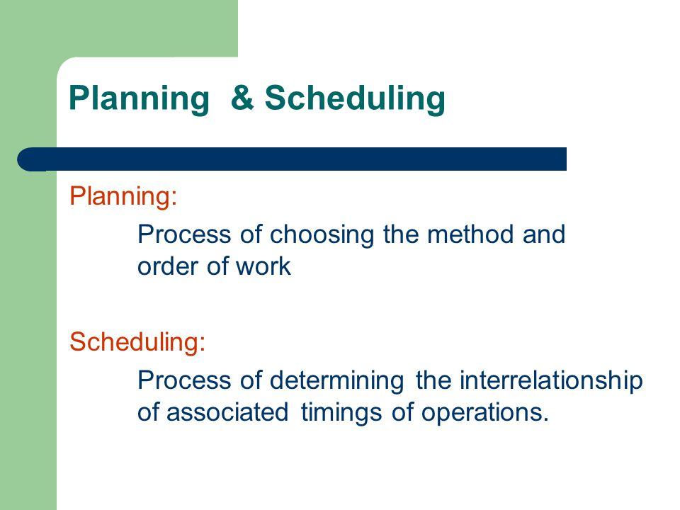 Planning & Scheduling Planning: