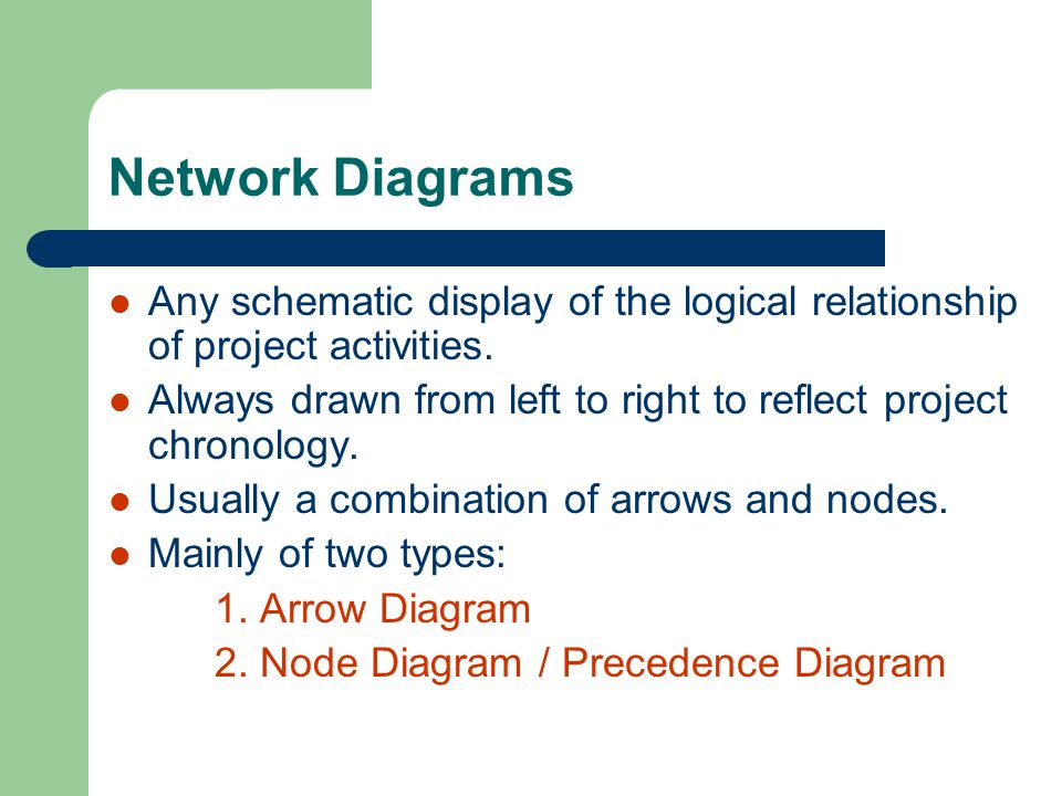 Network Diagrams Any schematic display of the logical relationship of project activities.