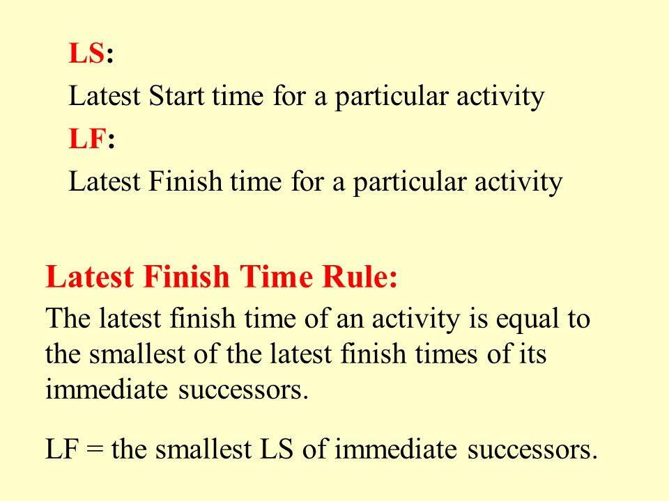 Latest Finish Time Rule: