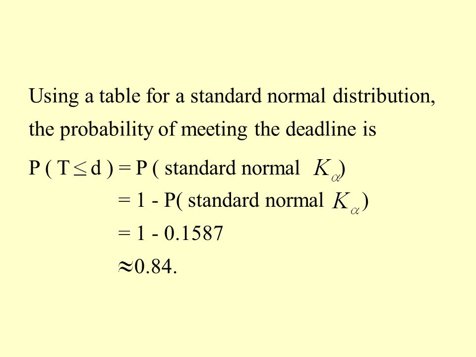 Using a table for a standard normal distribution,