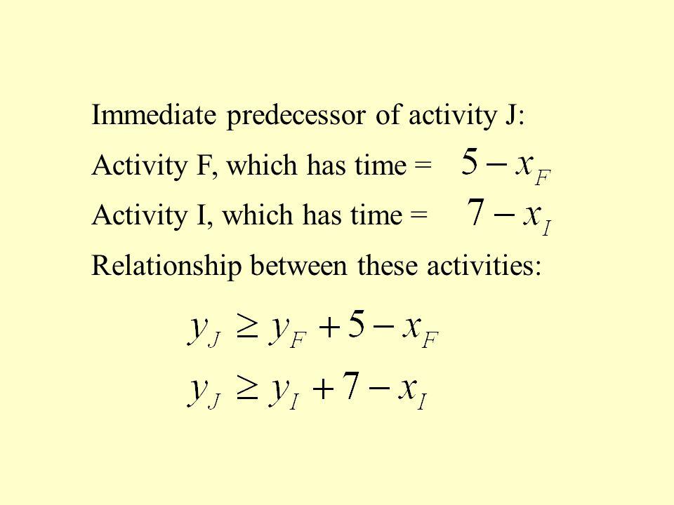 Immediate predecessor of activity J: