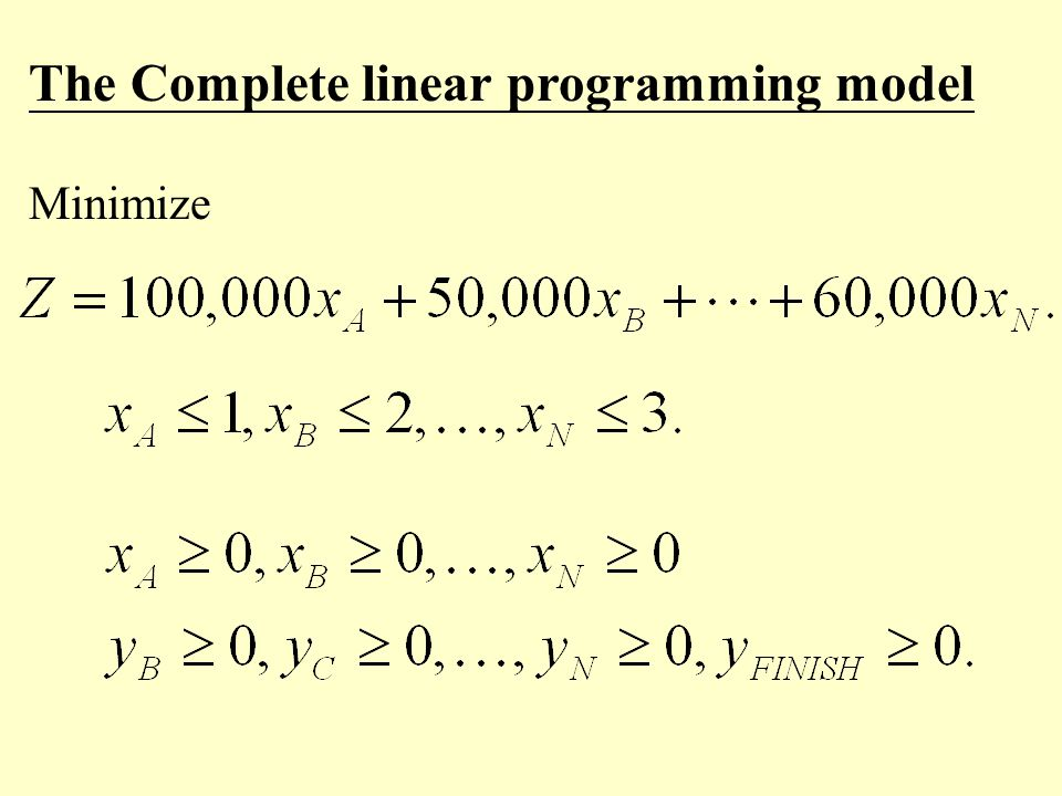 The Complete linear programming model