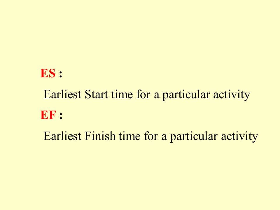 ES : Earliest Start time for a particular activity.