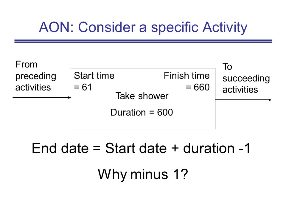 AON: Consider a specific Activity