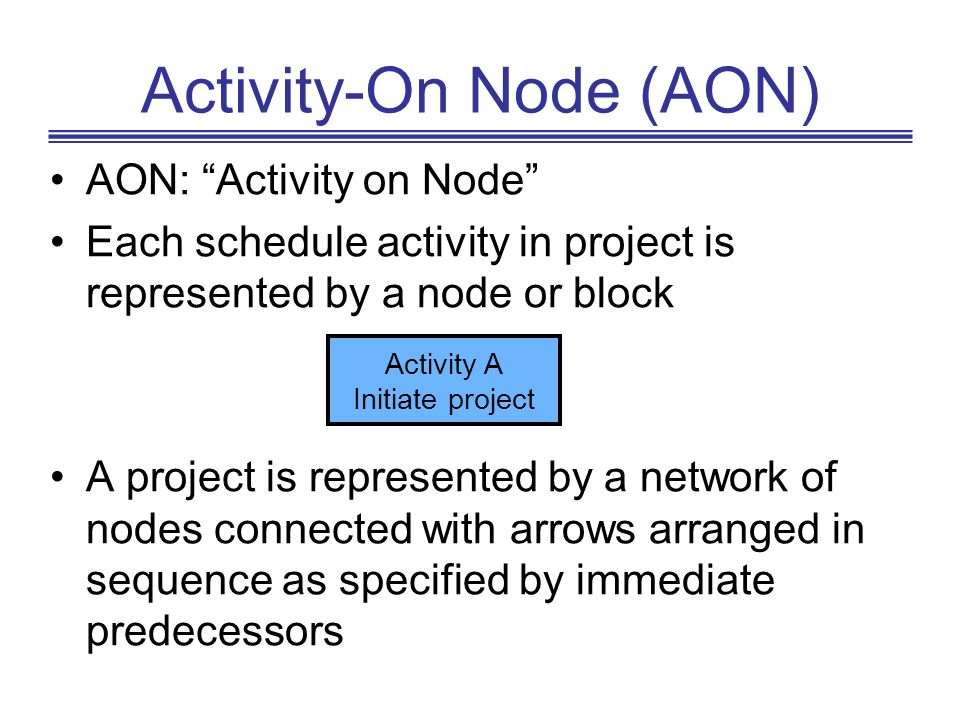 Activity-On Node (AON)