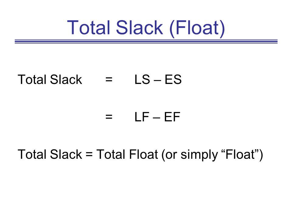 Total Slack (Float) Total Slack = LS – ES = LF – EF