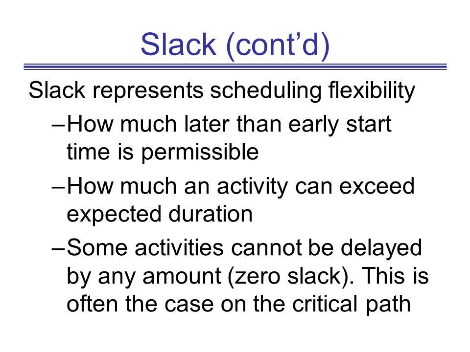 Slack (cont'd) Slack represents scheduling flexibility