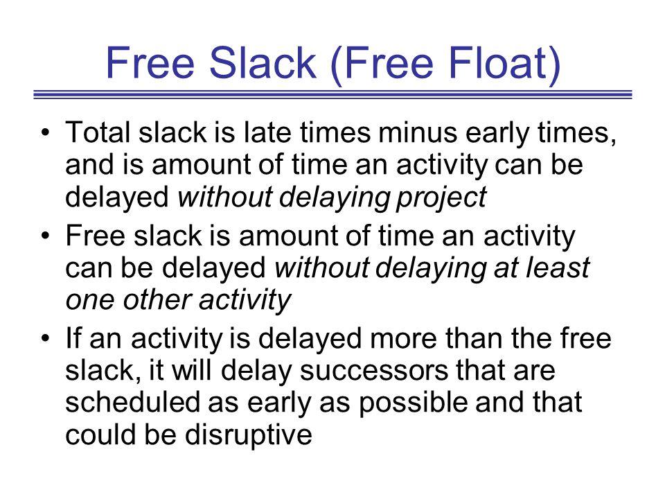Free Slack (Free Float)