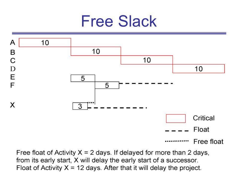Free Slack