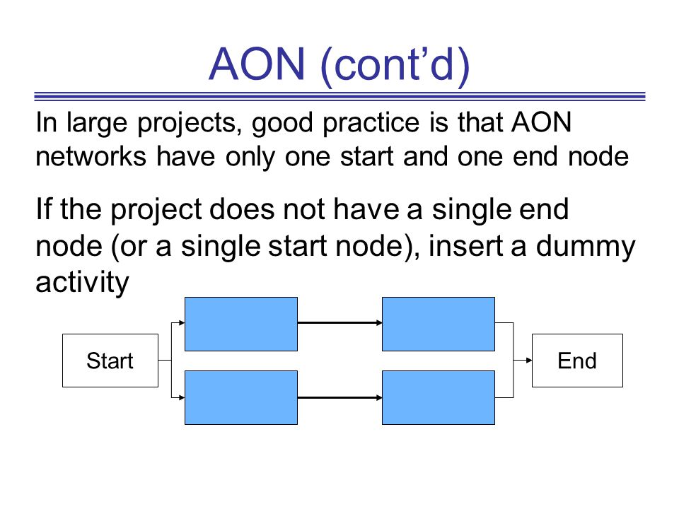 AON (cont'd) In large projects, good practice is that AON networks have only one start and one end node.