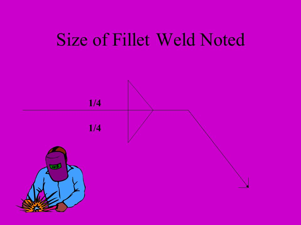 Size of Fillet Weld Noted