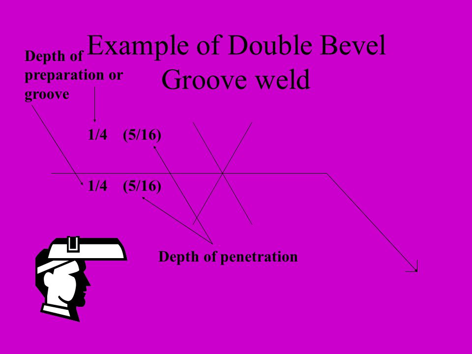 Example of Double Bevel Groove weld