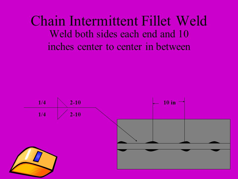 Chain Intermittent Fillet Weld
