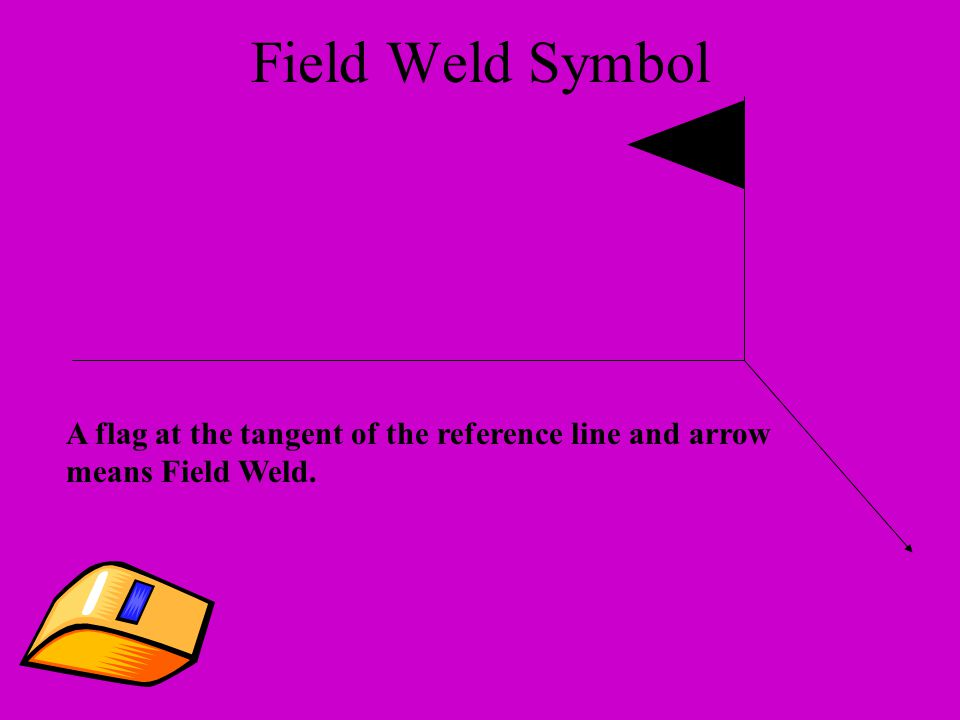 Field Weld Symbol A flag at the tangent of the reference line and arrow means Field Weld.