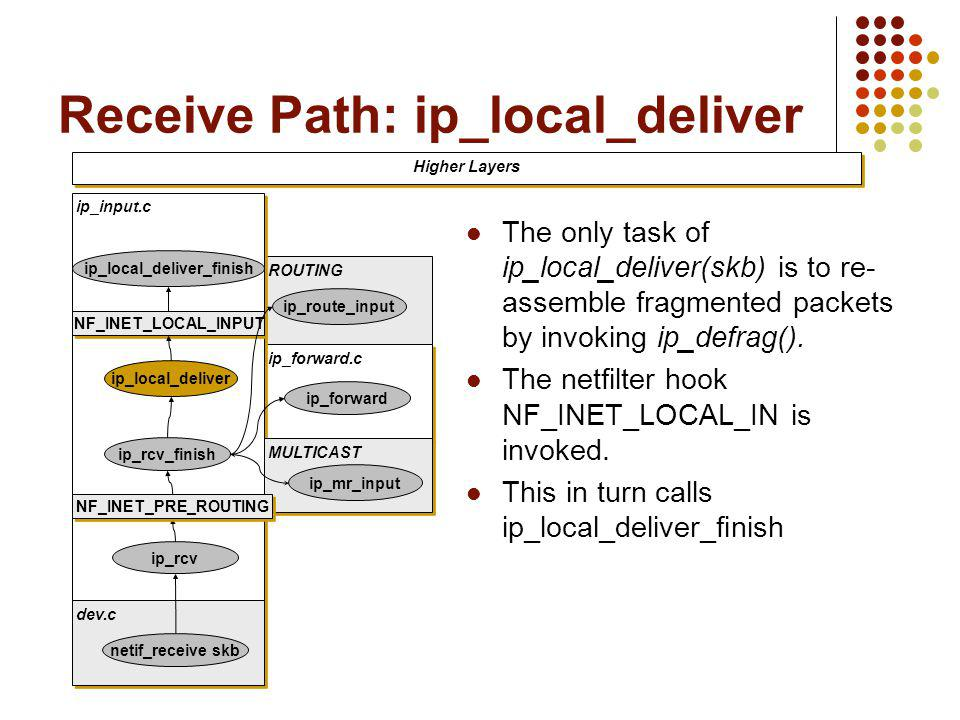 Receive Path: ip_local_deliver