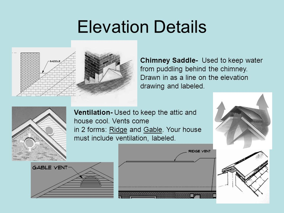 Elevation Details Chimney Saddle- Used to keep water from puddling behind the chimney. Drawn in as a line on the elevation drawing and labeled.