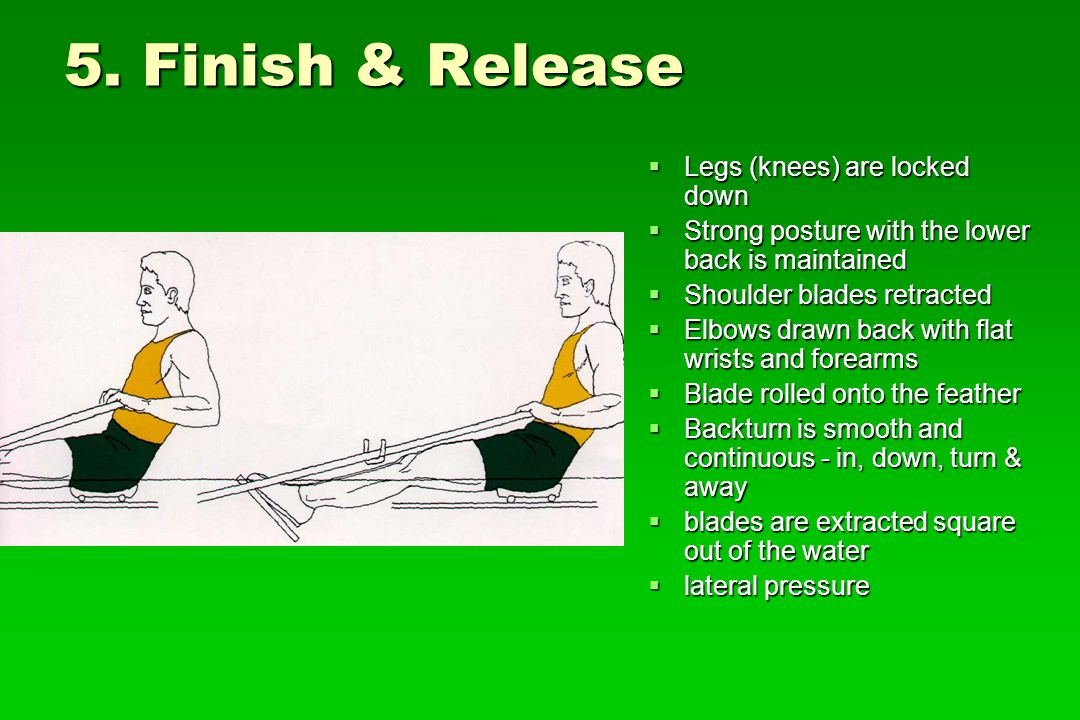5. Finish & Release Legs (knees) are locked down