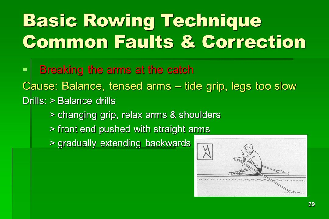 Basic Rowing Technique Common Faults & Correction