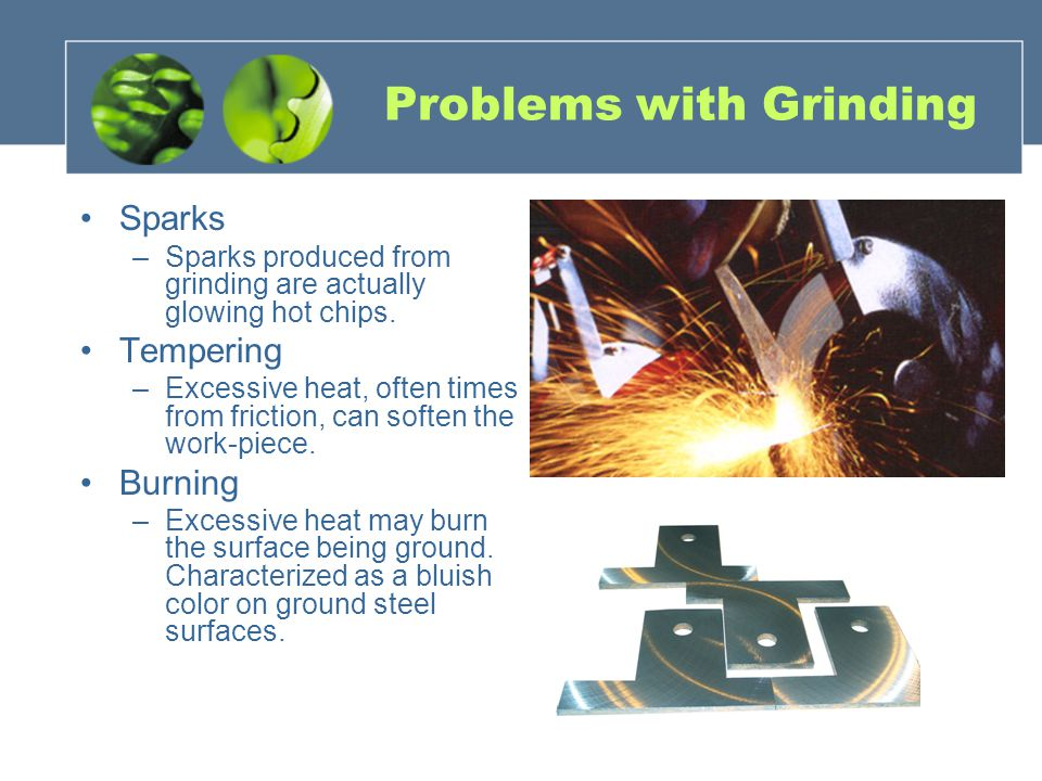 Problems with Grinding