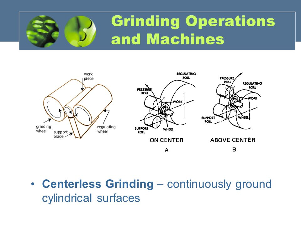 Grinding Operations and Machines