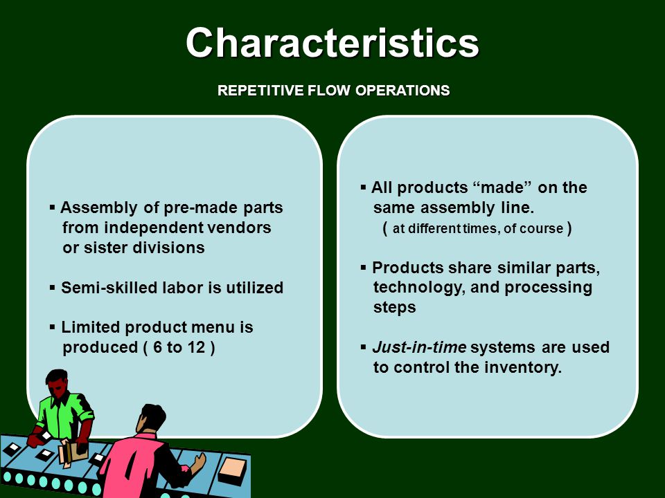 Characteristics Assembly of pre-made parts from independent vendors