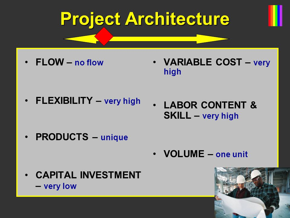 Project Architecture FLOW – no flow FLEXIBILITY – very high