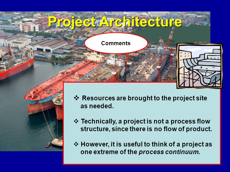 Project Architecture Resources are brought to the project site