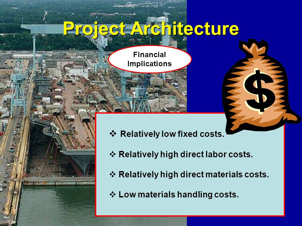 Project Architecture Relatively low fixed costs.
