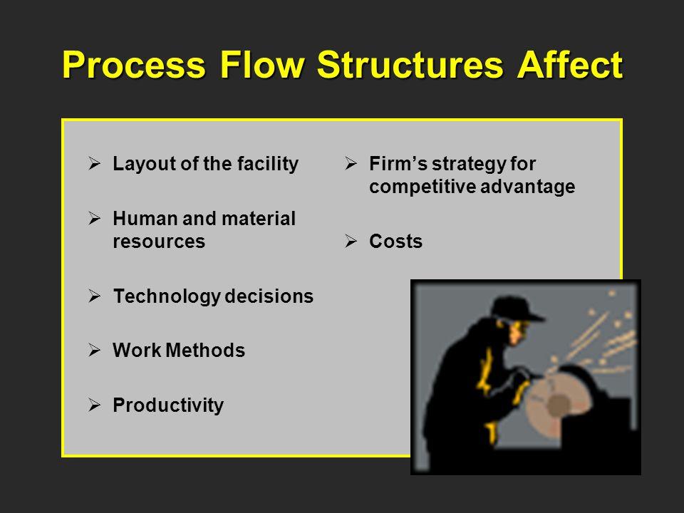 Process Flow Structures Affect