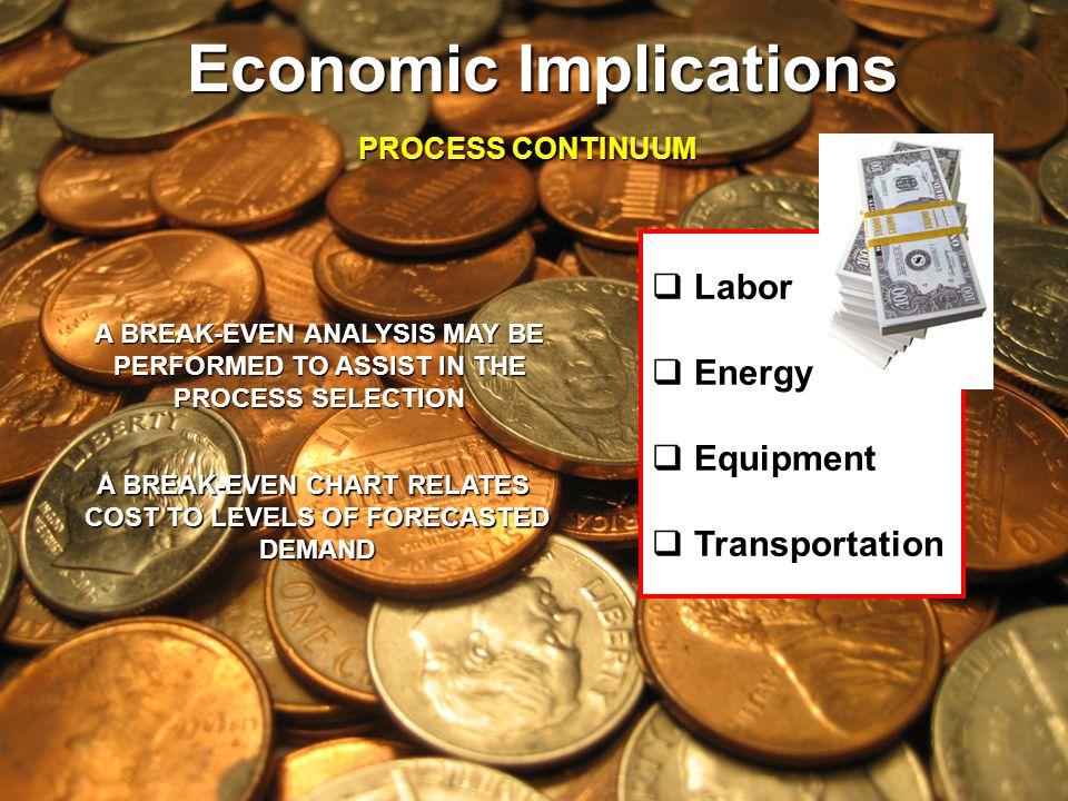 Economic Implications