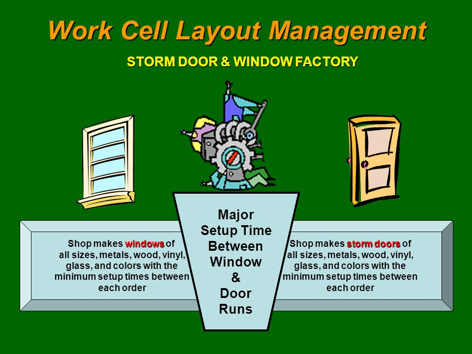 Work Cell Layout Management