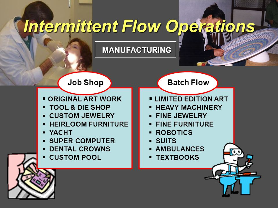 Intermittent Flow Operations