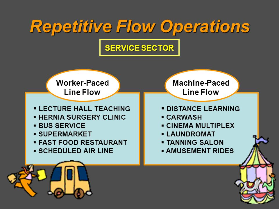 Repetitive Flow Operations