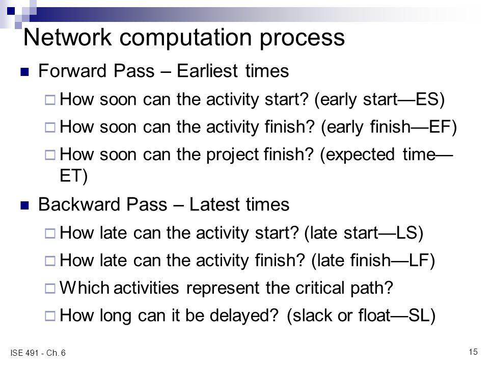 Network computation process