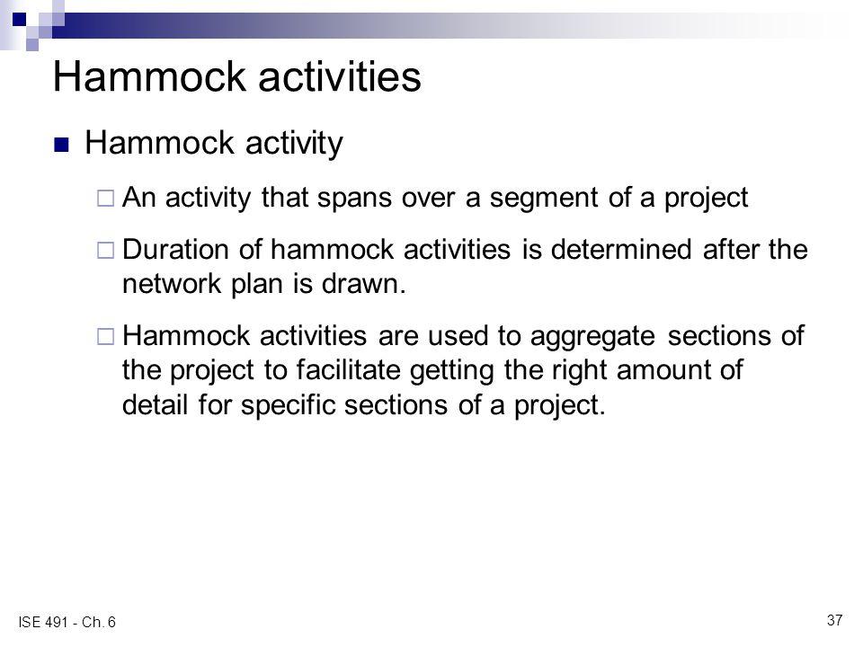 Hammock activities Hammock activity