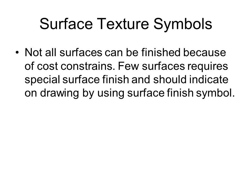 Surface Texture Symbols
