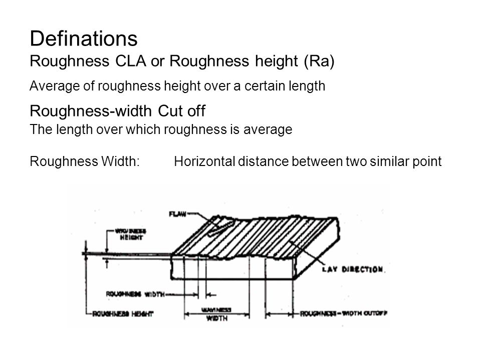 Definations Roughness CLA or Roughness height (Ra) Average of roughness height over a certain length Roughness-width Cut off The length over which roughness is average Roughness Width: Horizontal distance between two similar point