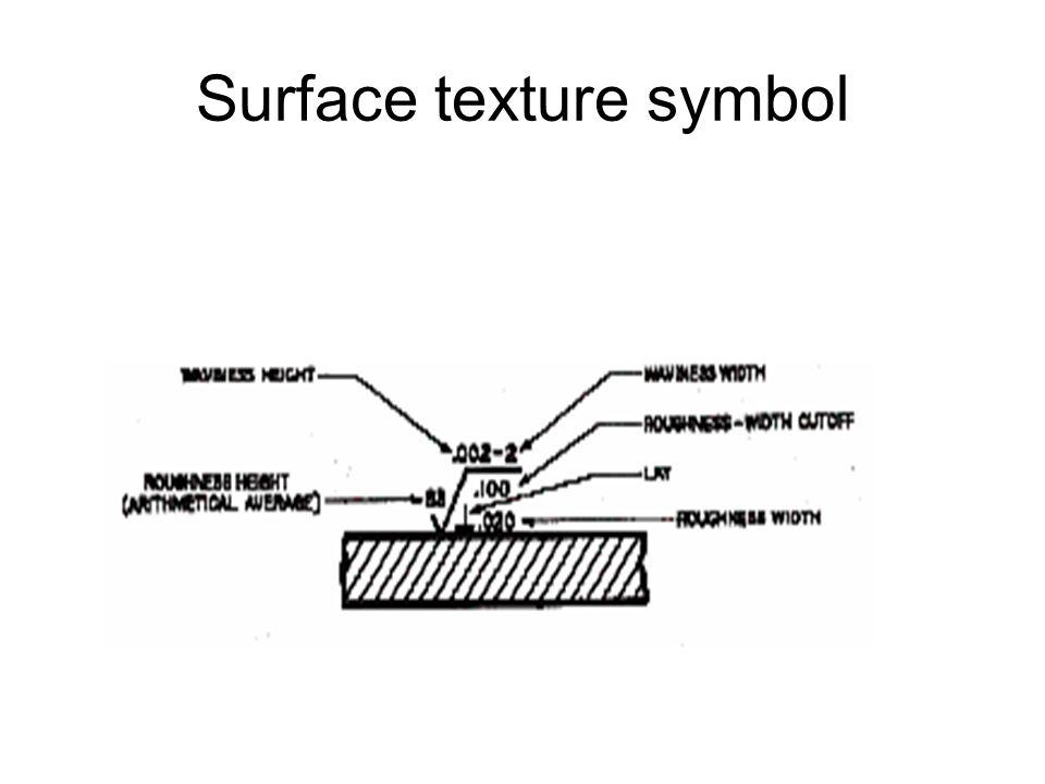 Surface texture symbol