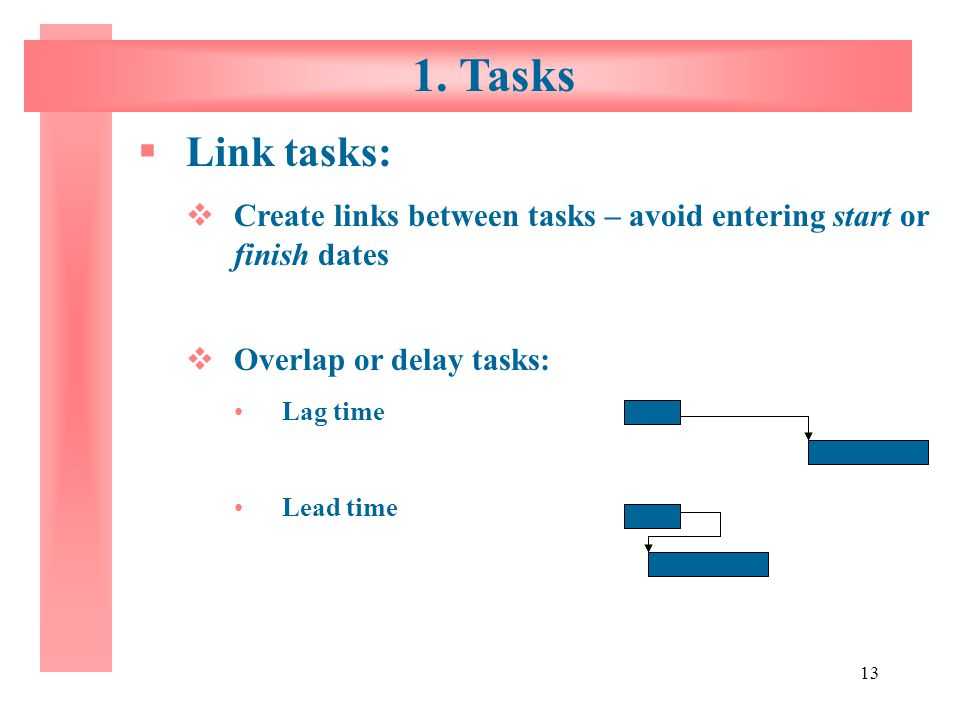 1. Tasks Link tasks: Create links between tasks – avoid entering start or finish dates. Overlap or delay tasks: